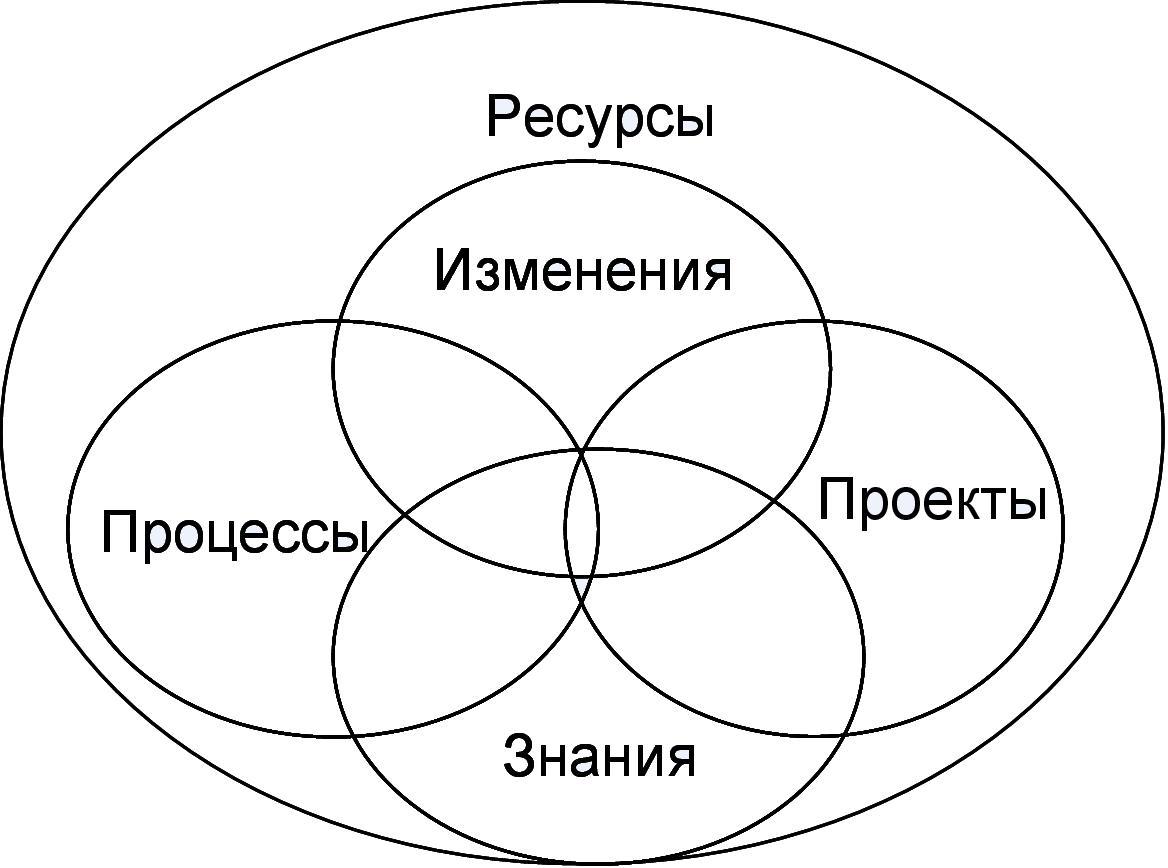 Рис_Харрингтон